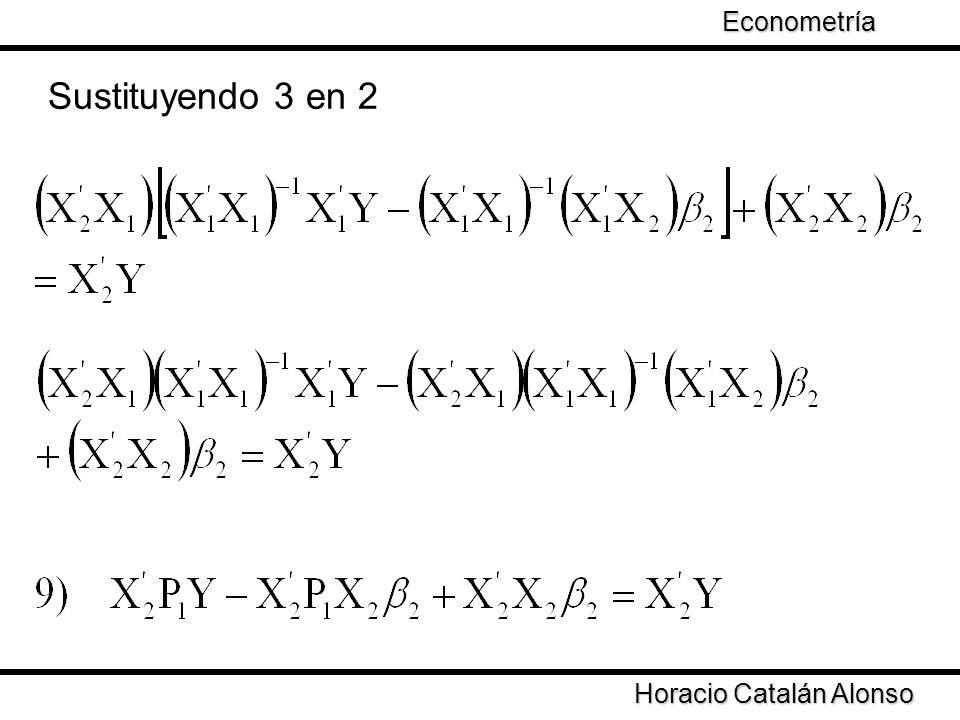 Taller de Econometría Sustituyendo 3 en 2 Horacio Catalán Alonso Econometría