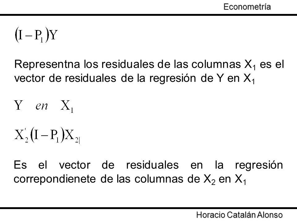 Taller de Econometría Horacio Catalán Alonso Econometría Representna los residuales de las columnas X 1 es el vector de residuales de la regresión de