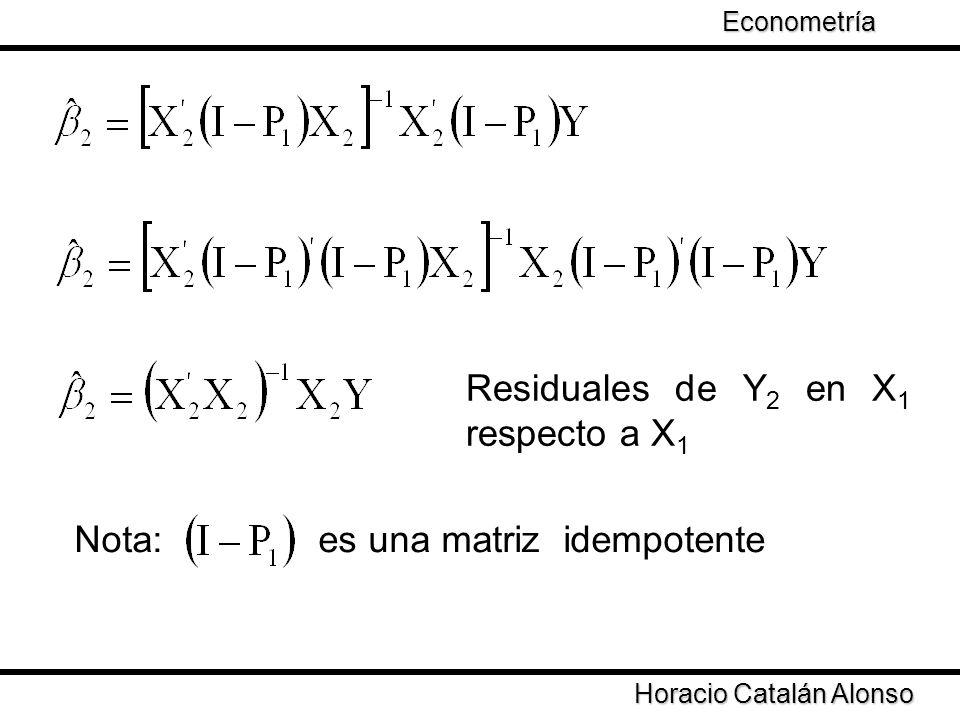 Taller de Econometría Horacio Catalán Alonso Econometría Residuales de Y 2 en X 1 respecto a X 1 Nota: es una matriz idempotente