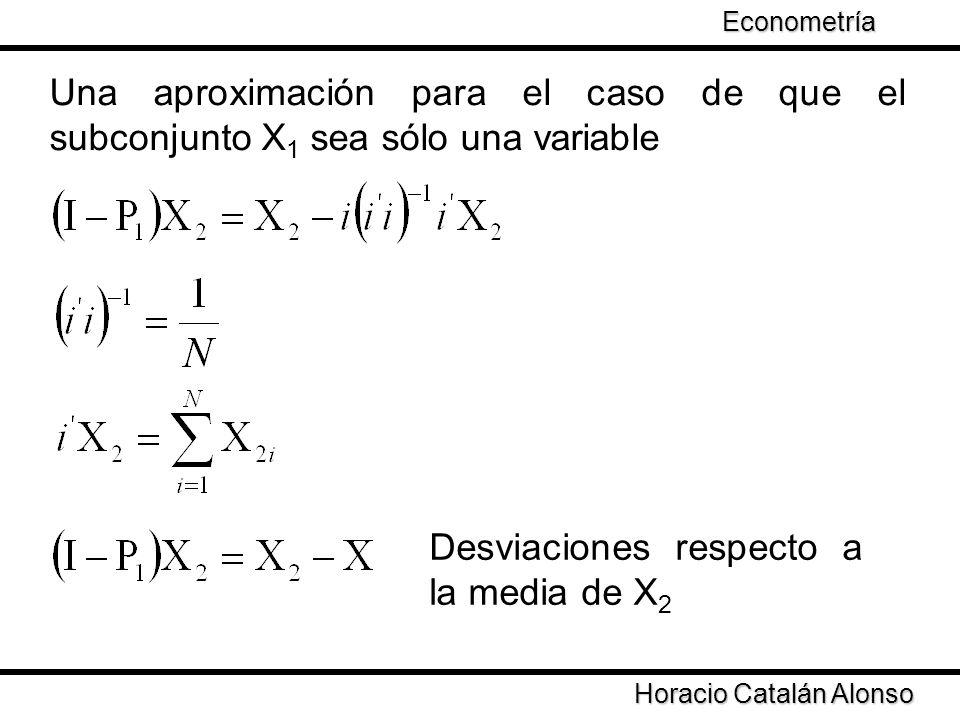 Taller de Econometría Una aproximación para el caso de que el subconjunto X 1 sea sólo una variable Horacio Catalán Alonso Econometría Desviaciones re