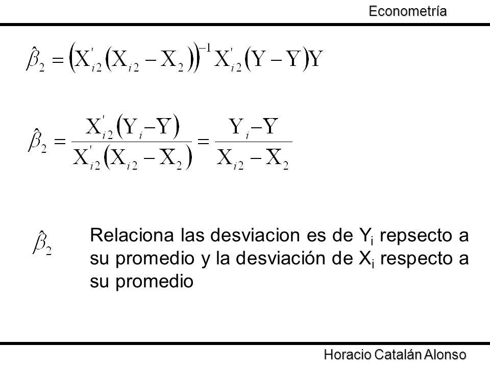 Taller de Econometría Horacio Catalán Alonso Econometría Relaciona las desviacion es de Y i repsecto a su promedio y la desviación de X i respecto a s