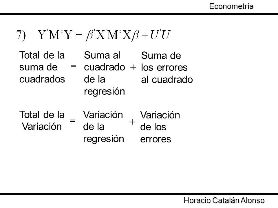 Taller de Econometría Horacio Catalán Alonso Econometría Total de la suma de cuadrados Suma al cuadrado de la regresión Suma de los errores al cuadrad