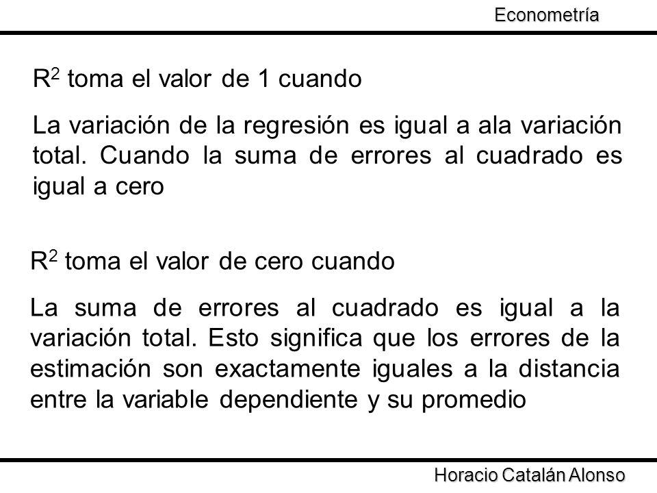 Taller de Econometría Horacio Catalán Alonso Econometría R 2 toma el valor de 1 cuando La variación de la regresión es igual a ala variación total. Cu