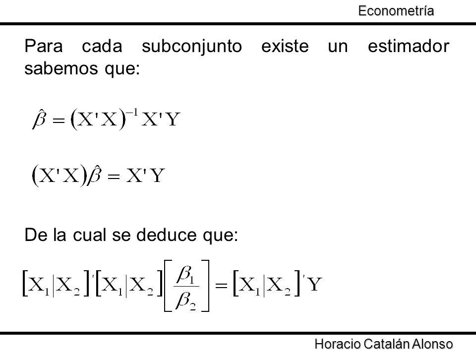 Taller de Econometría Para cada subconjunto existe un estimador sabemos que: De la cual se deduce que: Horacio Catalán Alonso Econometría