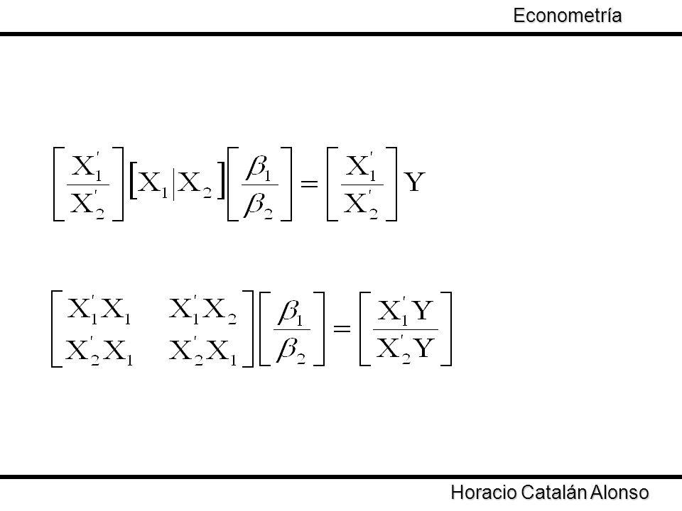 Taller de Econometría La estrimación por MCO del vetor Y en dos conjuntos de variables X 1 y X 2, el subvector es el conjunto de coeficientes que se obtiene cuando los residuales de la estimación de Y en X 1 es regresionado con los residuales de la estimación de cada caolumna de X1 y X2 Horacio Catalán Alonso Econometría Teorema Frisch-Waugh