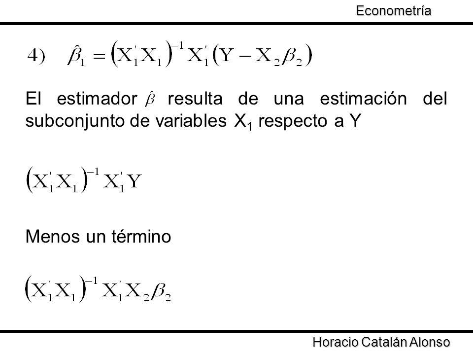 Taller de Econometría El estimador resulta de una estimación del subconjunto de variables X 1 respecto a Y Menos un término Horacio Catalán Alonso Eco