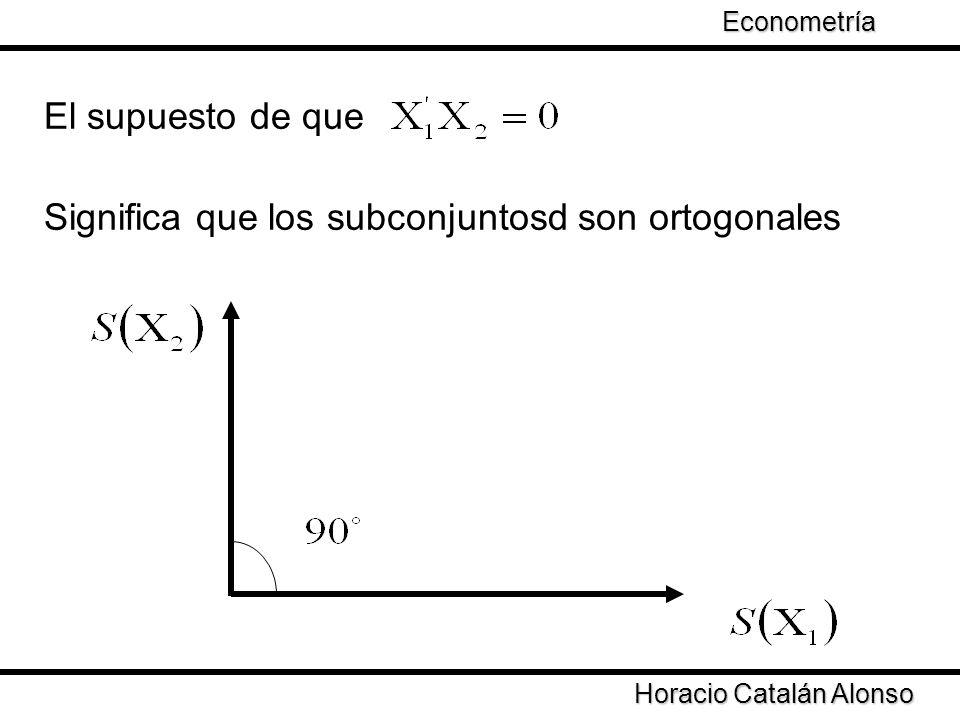 Taller de Econometría Una aproximación para el caso de que el subconjunto X 1 sea sólo una variable Horacio Catalán Alonso Econometría Desviaciones respecto a la media de X 2