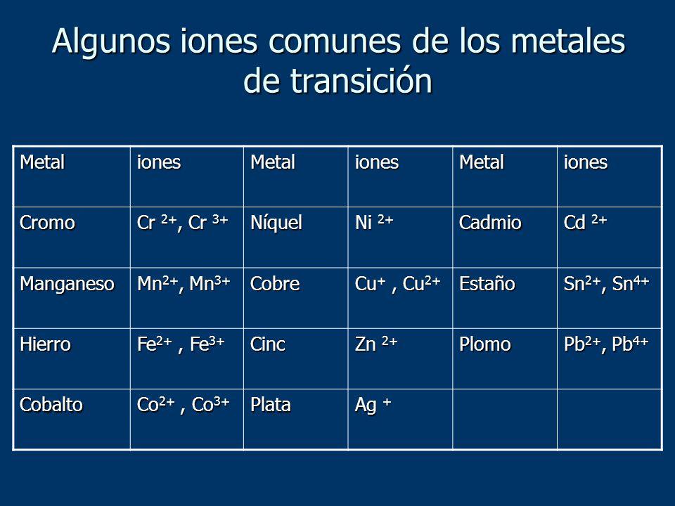 Algunos iones comunes de los metales de transición MetalionesMetalionesMetaliones Cromo Cr 2+, Cr 3+ Níquel Ni 2+ Cadmio Cd 2+ Manganeso Mn 2+, Mn 3+