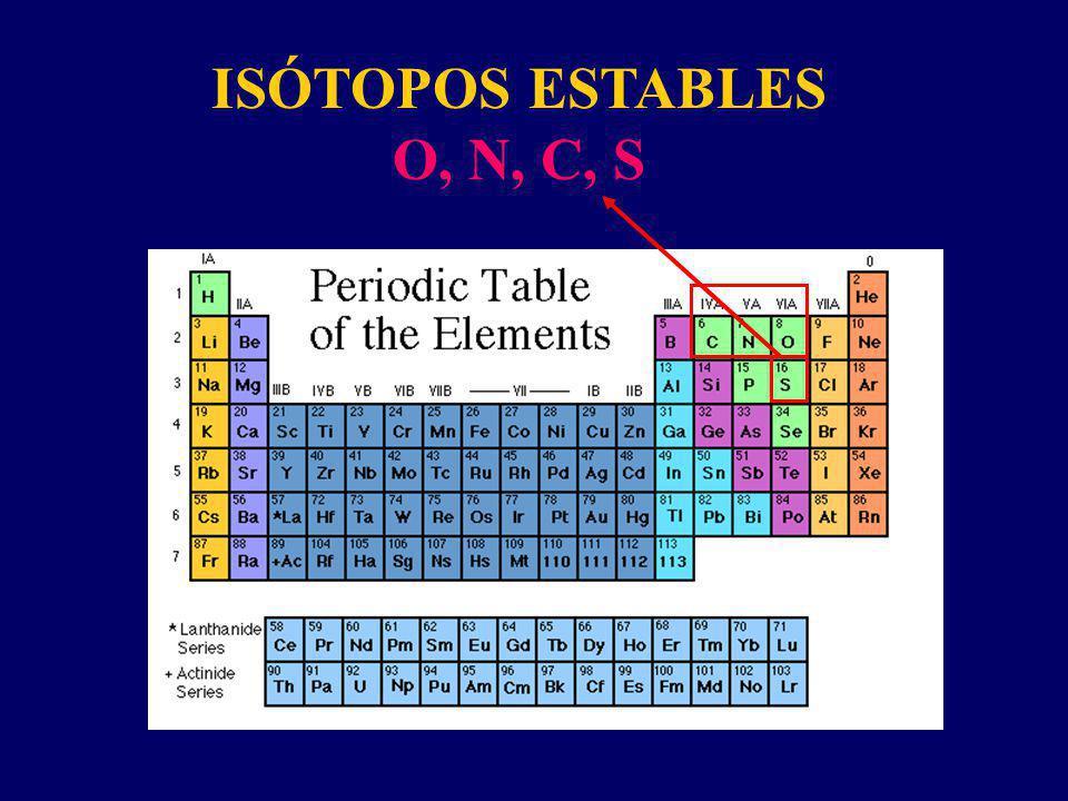 - Elementos con #s atómicos bajos.