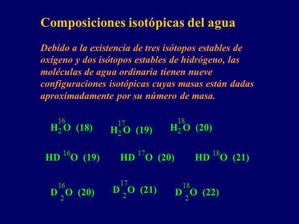 Composiciones isotópicas del agua H O (18) 16 2 H O (19) 17 2 H O (20) 18 2 HD O (19) 16 HD O (20) 17 HD O (21) 18 D O (20) 16 2 D O (21) 17 2 D O (22) 18 2 Debido a la existencia de tres isótopos estables de oxígeno y dos isótopos estables de hidrógeno, las moléculas de agua ordinaria tienen nueve configuraciones isotópicas cuyas masas están dadas aproximadamente por su número de masa.