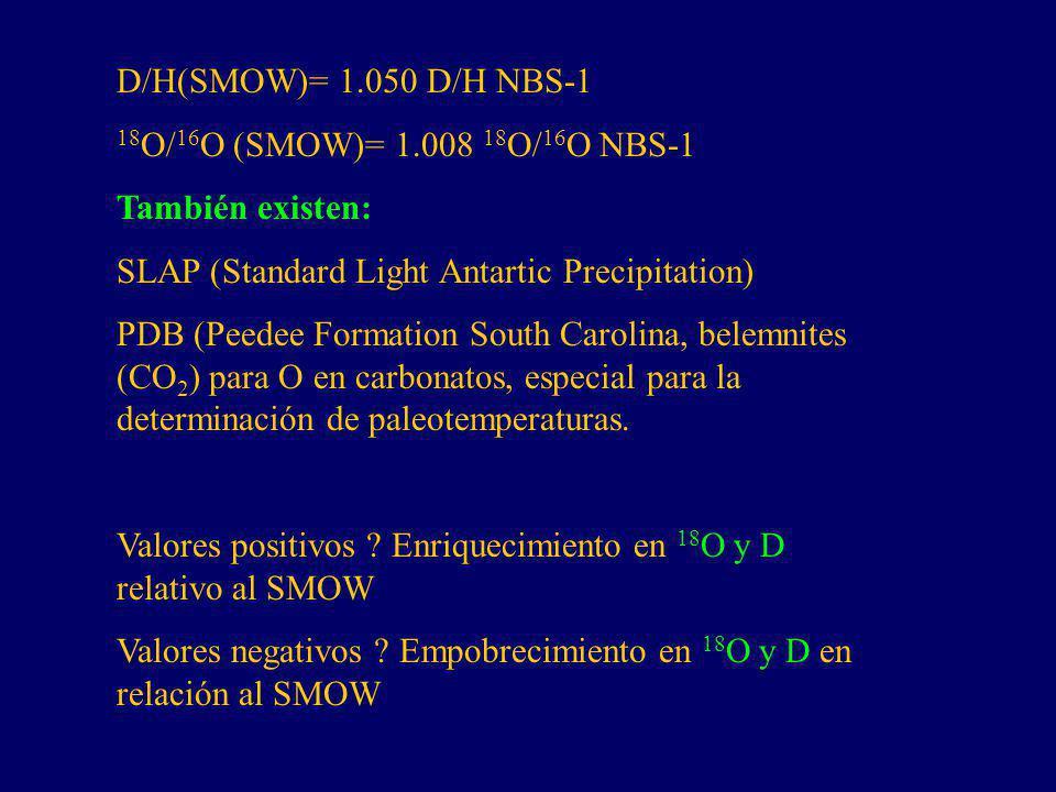 D/H(SMOW)= 1.050 D/H NBS-1 18 O/ 16 O (SMOW)= 1.008 18 O/ 16 O NBS-1 También existen: SLAP (Standard Light Antartic Precipitation) PDB (Peedee Formation South Carolina, belemnites (CO 2 ) para O en carbonatos, especial para la determinación de paleotemperaturas.