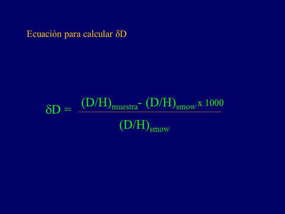 D = (D/H) muestra - (D/H) smow (D/H) smow x 1000 Ecuación para calcular D