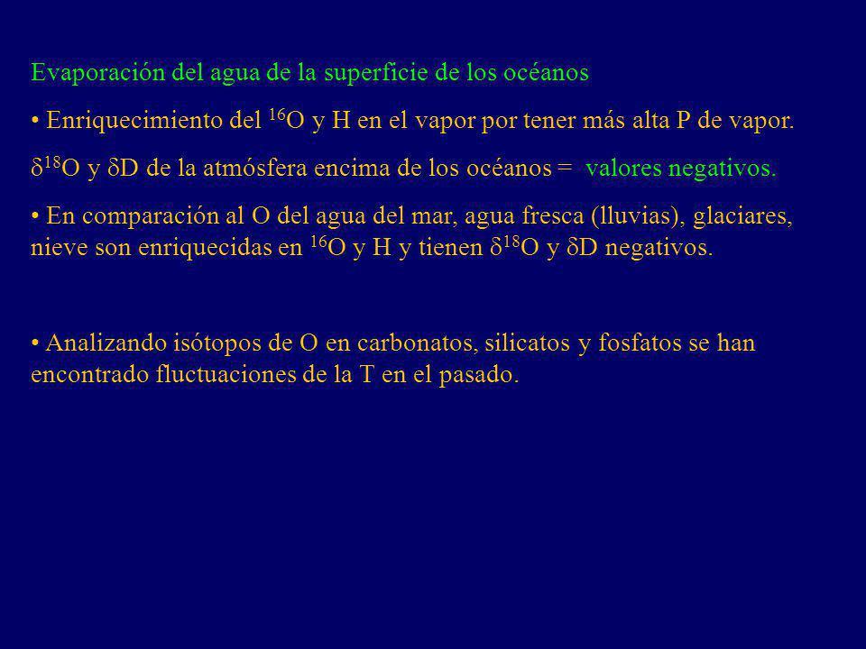 Evaporación del agua de la superficie de los océanos Enriquecimiento del 16 O y H en el vapor por tener más alta P de vapor. 18 O y D de la atmósfera