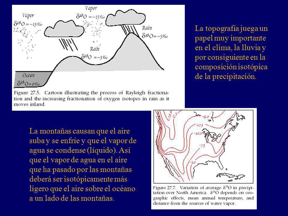La topografía juega un papel muy importante en el clima, la lluvia y por consiguiente en la composición isotópica de la precipitación. La montañas cau