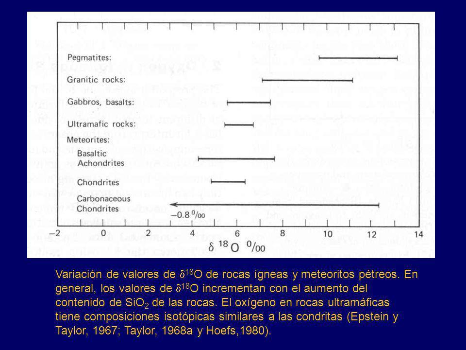 Variación de valores de 18 O de rocas ígneas y meteoritos pétreos. En general, los valores de 18 O incrementan con el aumento del contenido de SiO 2 d