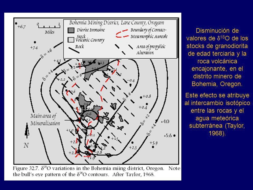 Disminución de valores de 18 O de los stocks de granodiorita de edad terciaria y la roca volcánica encajonante, en el distrito minero de Bohemia, Oregon.
