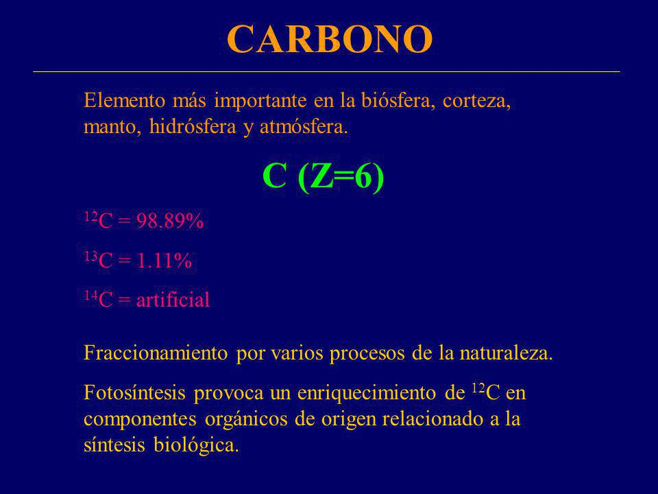 CARBONO Elemento más importante en la biósfera, corteza, manto, hidrósfera y atmósfera. C (Z=6) 12 C = 98.89% 13 C = 1.11% 14 C = artificial Fracciona