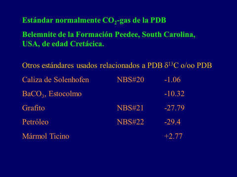 Estándar normalmente CO 2 -gas de la PDB Belemnite de la Formación Peedee, South Carolina, USA, de edad Cretácica. Otros estándares usados relacionado