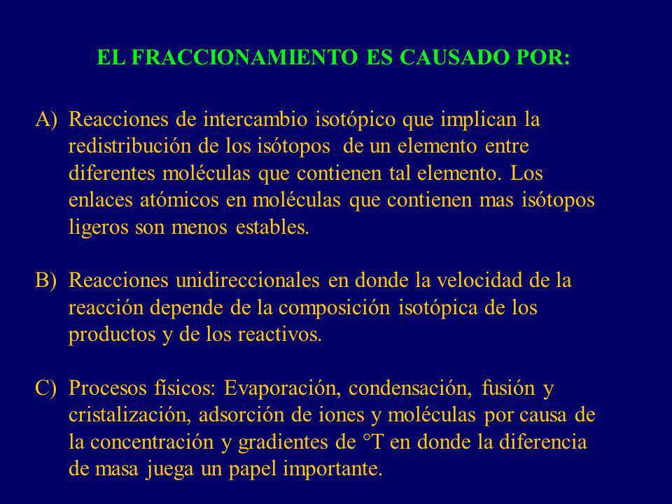 EL FRACCIONAMIENTO ES CAUSADO POR: A)Reacciones de intercambio isotópico que implican la redistribución de los isótopos de un elemento entre diferente