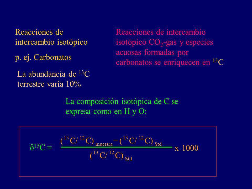 Reacciones de intercambio isotópico p. ej. Carbonatos Reacciones de intercambio isotópico CO 2 -gas y especies acuosas formadas por carbonatos se enri