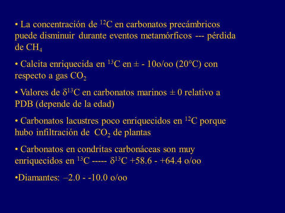 La concentración de 12 C en carbonatos precámbricos puede disminuir durante eventos metamórficos --- pérdida de CH 4 Calcita enriquecida en 13 C en ± - 10o/oo (20°C) con respecto a gas CO 2 Valores de 13 C en carbonatos marinos ± 0 relativo a PDB (depende de la edad) Carbonatos lacustres poco enriquecidos en 12 C porque hubo infiltración de CO 2 de plantas Carbonatos en condritas carbonáceas son muy enriquecidos en 13 C ----- 13 C +58.6 - +64.4 o/oo Diamantes: –2.0 - -10.0 o/oo