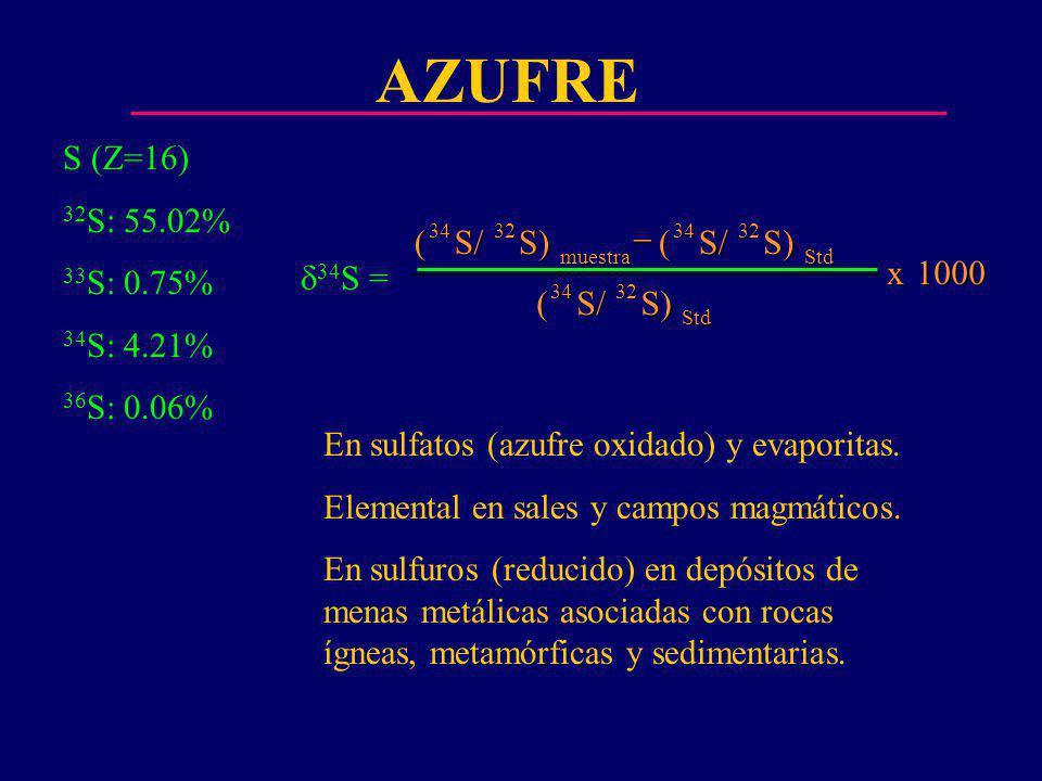AZUFRE En sulfatos (azufre oxidado) y evaporitas. Elemental en sales y campos magmáticos. En sulfuros (reducido) en depósitos de menas metálicas asoci