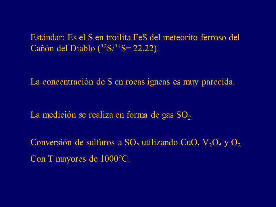 Estándar: Es el S en troilita FeS del meteorito ferroso del Cañón del Diablo ( 32 S/ 34 S= 22.22).