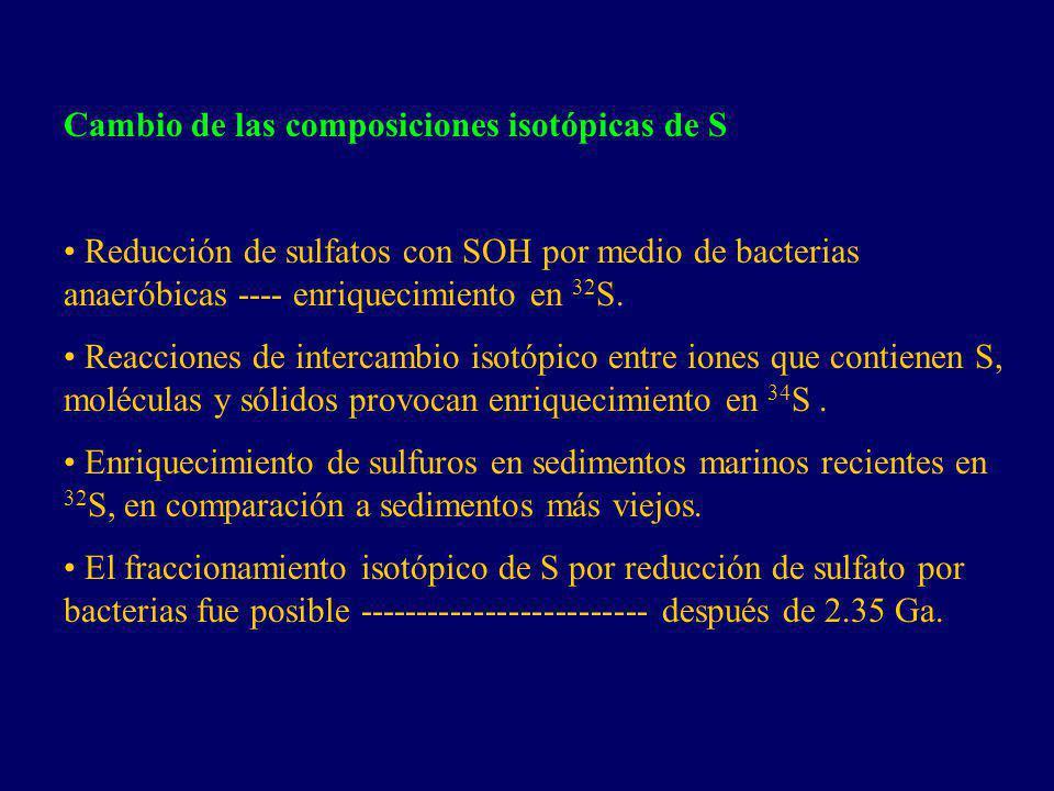 Cambio de las composiciones isotópicas de S Reducción de sulfatos con SOH por medio de bacterias anaeróbicas ---- enriquecimiento en 32 S.