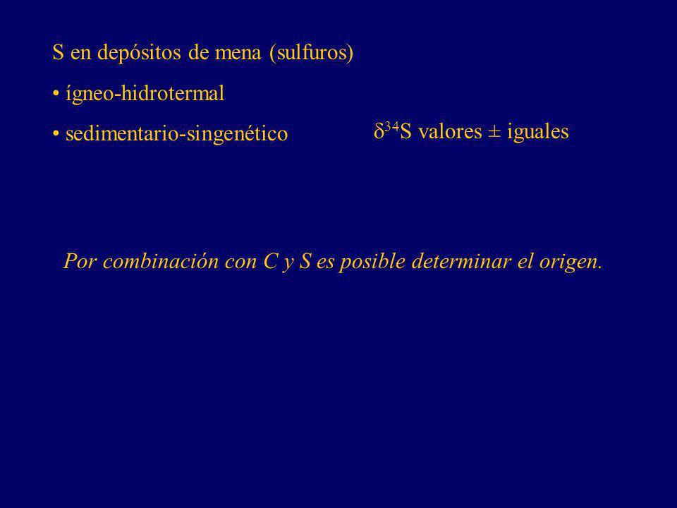S en depósitos de mena (sulfuros) ígneo-hidrotermal sedimentario-singenético S valores ± iguales Por combinación con C y S es posible determinar el origen.