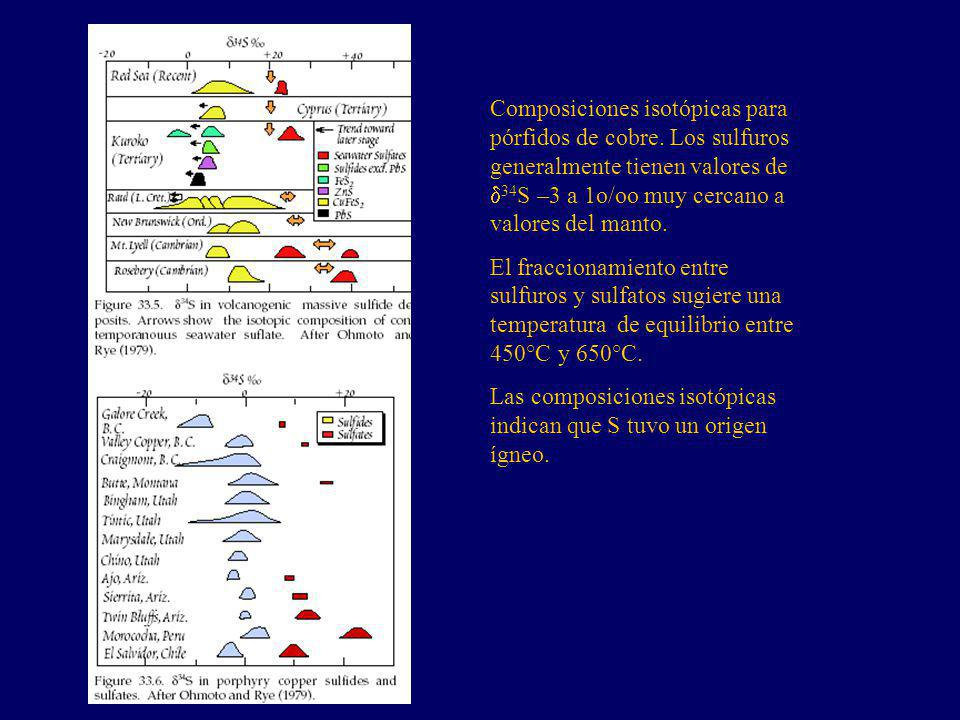 Composiciones isotópicas para pórfidos de cobre.