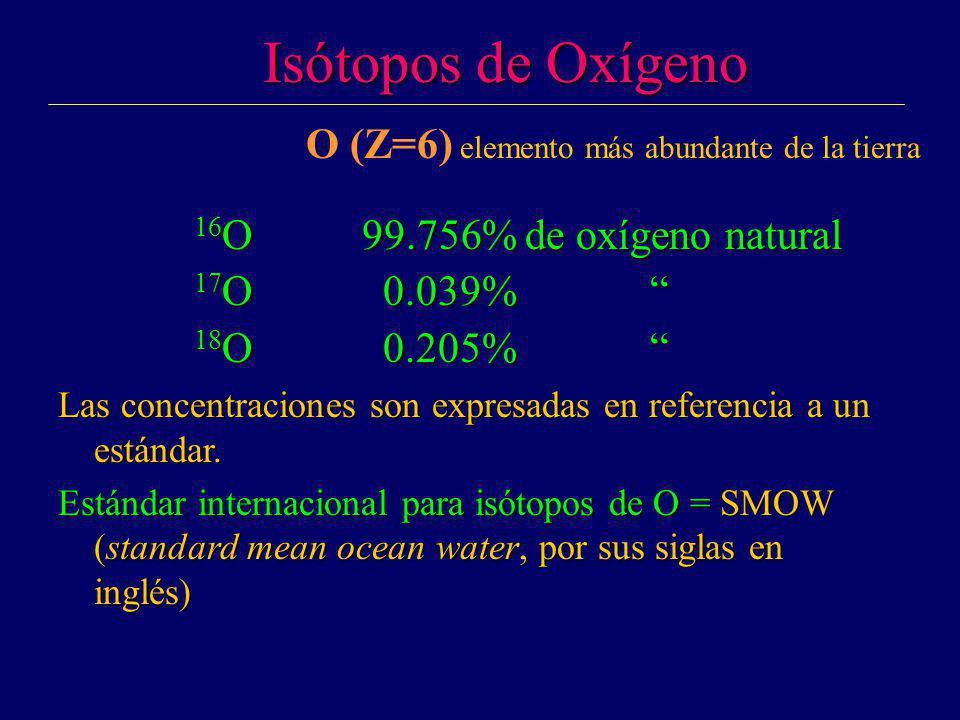 18 O y 16 O son los isótopos usados comúnmente y su relación es expresada como : (O/O)(O/O) (O/O) x1000 1816 muestra 1816 SMOW 1816 SMOW el resultado es expresado en partes por mil () 18 O/ 16 O SMOW = 2.005.20 0.43 (Baertschi, 1976) 18 O = 18 O =