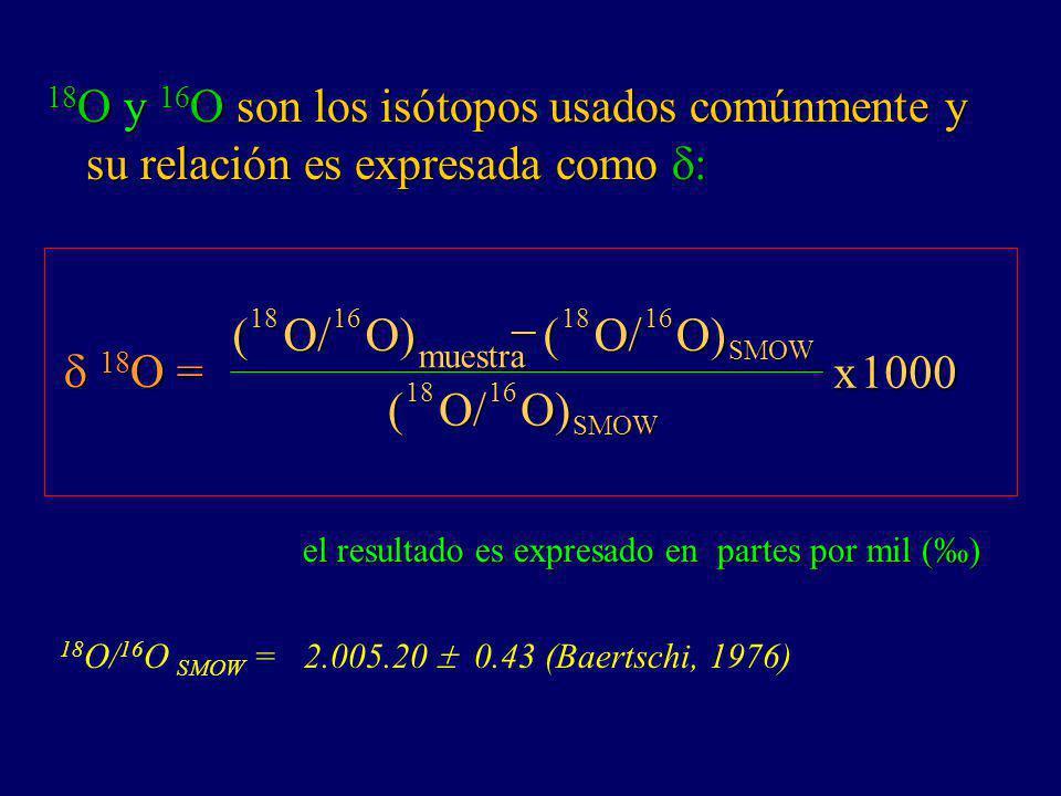 18 O y 16 O son los isótopos usados comúnmente y su relación es expresada como : (O/O)(O/O) (O/O) x1000 1816 muestra 1816 SMOW 1816 SMOW el resultado
