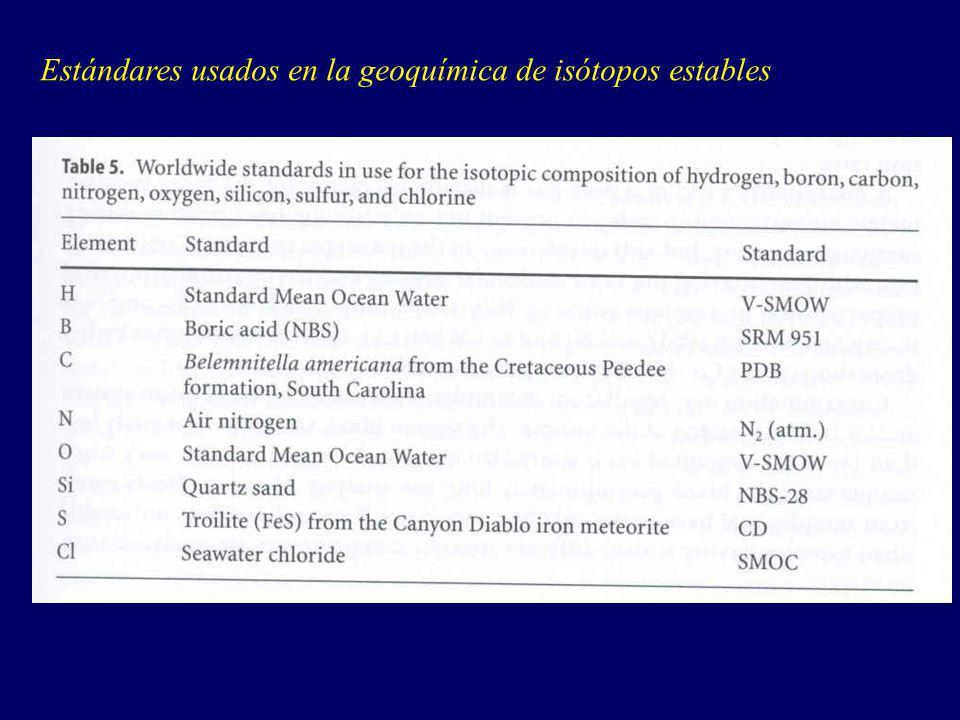 Estándares usados en la geoquímica de isótopos estables