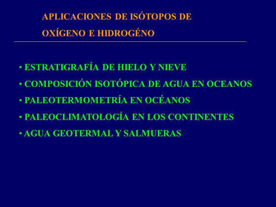 APLICACIONES DE ISÓTOPOS DE OXÍGENO E HIDROGÉNO ESTRATIGRAFÍA DE HIELO Y NIEVE COMPOSICIÓN ISOTÓPICA DE AGUA EN OCEANOS PALEOTERMOMETRÍA EN OCÉANOS PA