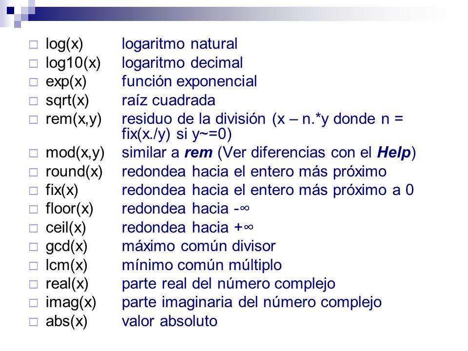 Funciones que actúan sobre vectores y/o matrices >> x = [2,-1,0,3]; >> A = [1,2,3;4,5,6;7,8,9]; >> [m,n] = size(A) tamaño de A >> n = length(x) número de elementos del vector x >> dot(x,y) producto escalar entre dos vectores >> rank(A) rango de A (número de renglones o columnas linealmente independientes) >> trace(A) traza de A (suma de los elementos en la diagonal) >> det(A) determinante de la matriz cuadrada A >> inv(A) inversa de A >> Atraspuesta de A >> N = [ ] matriz nula
