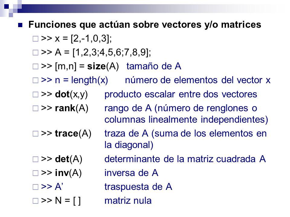 >> y = diag(A)forma un vector y con los elementos de la diagonal de la matriz A >> polyval(x,y)encuentra el valor del polinomio cuyos coeficientes son los elementos del vector x evaluado en y >> roots(x) encuentra las raíces del polinomio cuyos coeficientes son los elementos del vector x >> flipud(A)voltea la matriz A en sentido arriba/abajo (simetría respecto a un eje horizontal) >> fliplr(A)voltea la matriz A en sentido izq/der (simetría respecto a un eje vertical) >> reshape(A,m,n) devuelve una matriz de tamaño mxn cuyos elementos se obtienen a partir de un vector formado por las columnas de A puestas una a continuación de la otra.