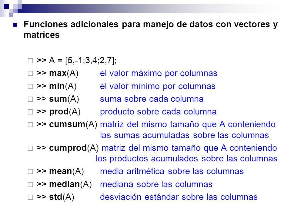 Funciones adicionales para manejo de datos con vectores y matrices >> A = [5,-1;3,4;2,7]; >> max(A) el valor máximo por columnas >> min(A) el valor mínimo por columnas >> sum(A) suma sobre cada columna >> prod(A) producto sobre cada columna >> cumsum(A) matriz del mismo tamaño que A conteniendo las sumas acumuladas sobre las columnas >> cumprod(A) matriz del mismo tamaño que A conteniendo los productos acumulados sobre las columnas >> mean(A)media aritmética sobre las columnas >> median(A) mediana sobre las columnas >> std(A) desviación estándar sobre las columnas