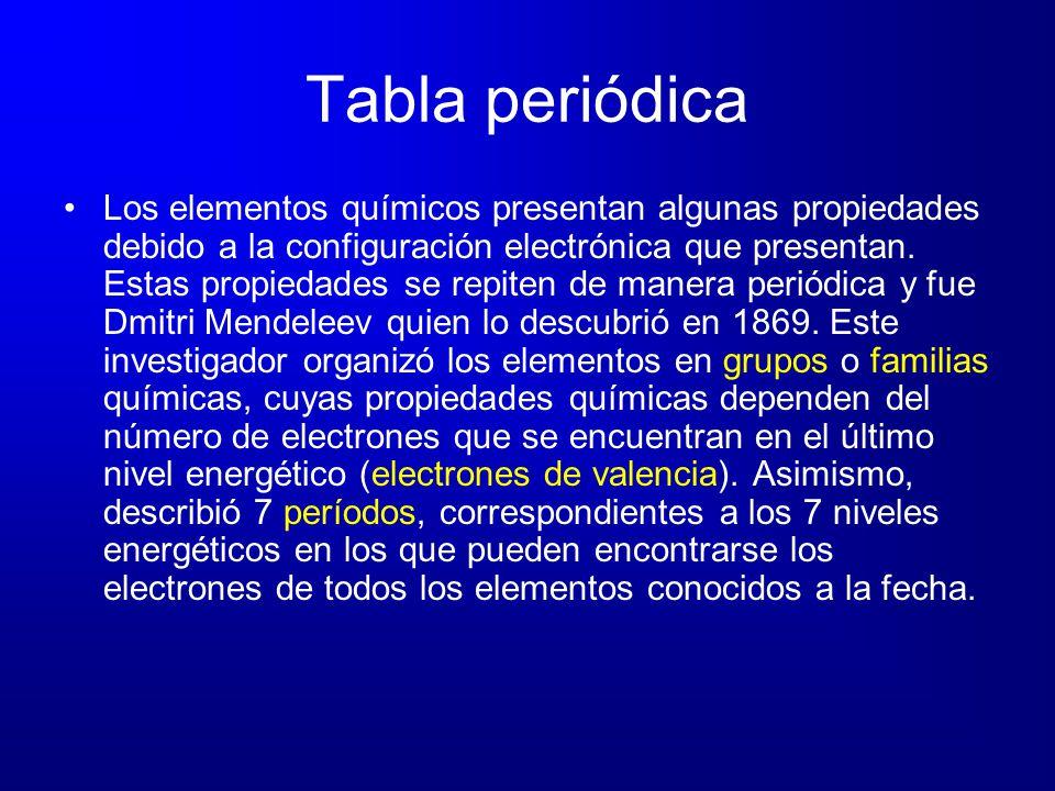Tabla periódica Los elementos químicos presentan algunas propiedades debido a la configuración electrónica que presentan. Estas propiedades se repiten