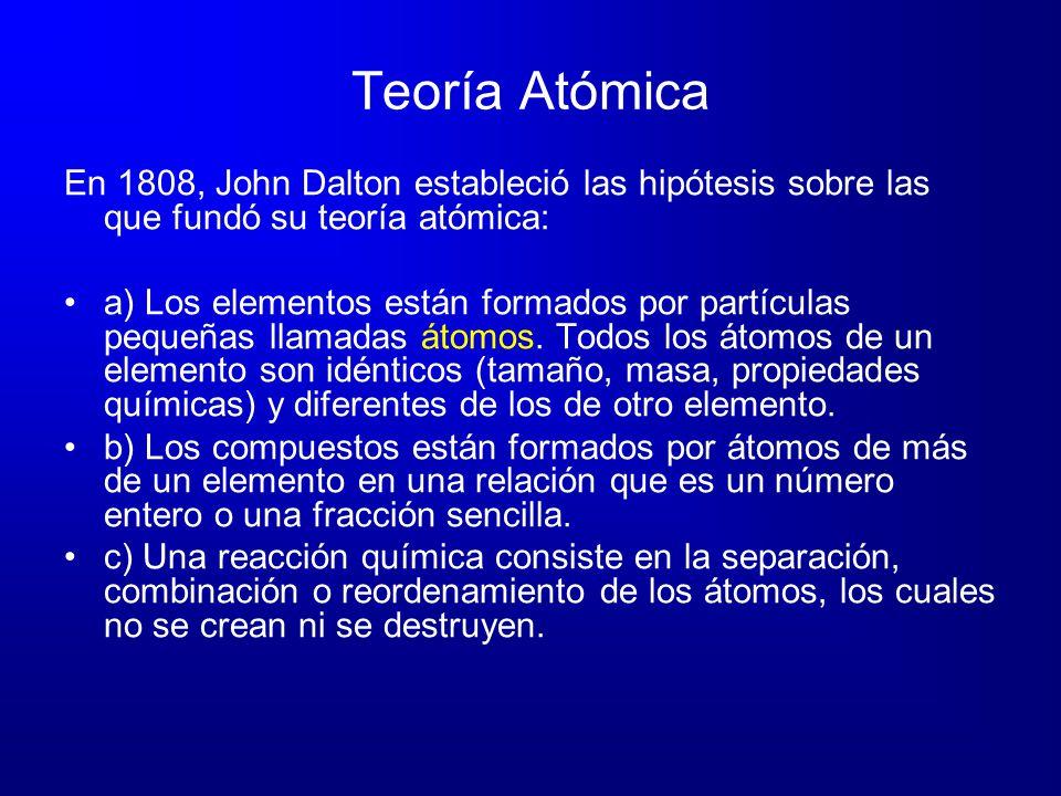 Teoría Atómica En 1808, John Dalton estableció las hipótesis sobre las que fundó su teoría atómica: a) Los elementos están formados por partículas peq