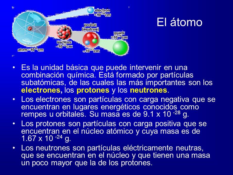 PartículaMasa (g) Carga coulombsCarga unitaria Electrón 9.1 x 10 -28 g -1.6022 x 10 -19 - 1 Protón 1.67 x 10 -24 g +1.6022 x 10 -19 + 1 Neutrón 1.675 x 10 -24 g 00