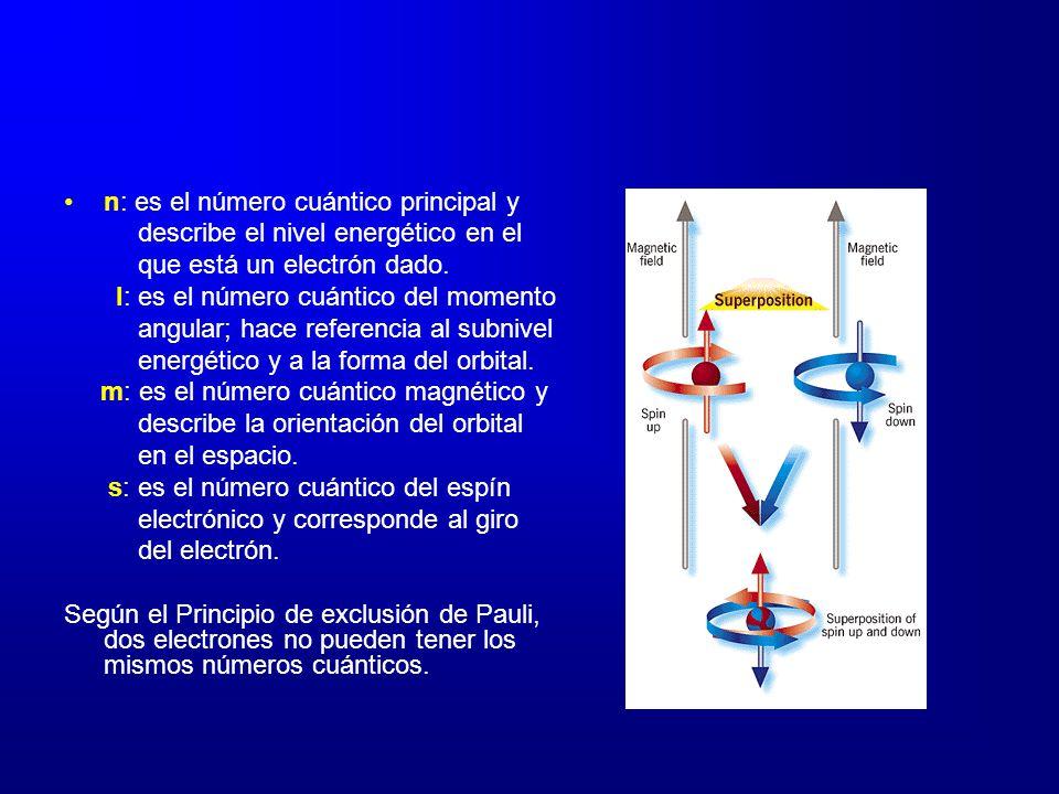 n: es el número cuántico principal y describe el nivel energético en el que está un electrón dado. l: es el número cuántico del momento angular; hace