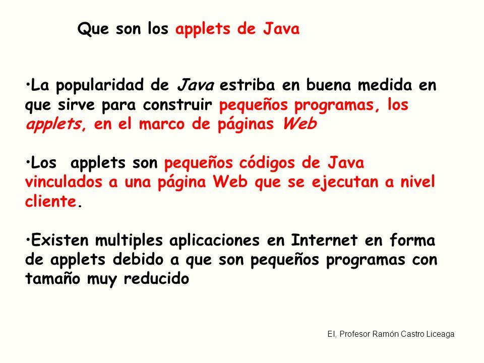 EI, Profesor Ramón Castro Liceaga Que son los applets de Java La popularidad de Java estriba en buena medida en que sirve para construir pequeños programas, los applets, en el marco de páginas Web Los applets son pequeños códigos de Java vinculados a una página Web que se ejecutan a nivel cliente.