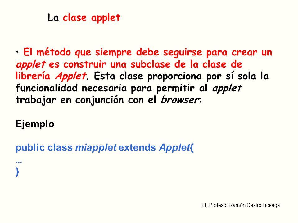 EI, Profesor Ramón Castro Liceaga La clase applet (Continuación) En Bloc de notas capture el siguiente programa en java /** Programa : java2.java * en Java que crea un applet para intefase con una pagina Web */ import java.awt.Graphics; public class java2 extends java.applet.Applet { public void paint(Graphics g){ g.drawString(UNIVERSIDAD LATINA..!! ,5,25); } Compila tu programa con: javac java2.java verifica que genere un archivo de clases: java2.class