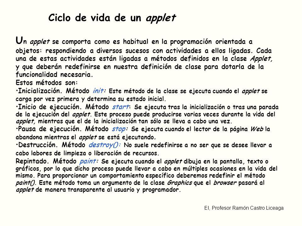 EI, Profesor Ramón Castro Liceaga Ciclo de vida de un applet U n applet se comporta como es habitual en la programación orientada a objetos: respondiendo a diversos sucesos con actividades a ellos ligadas.