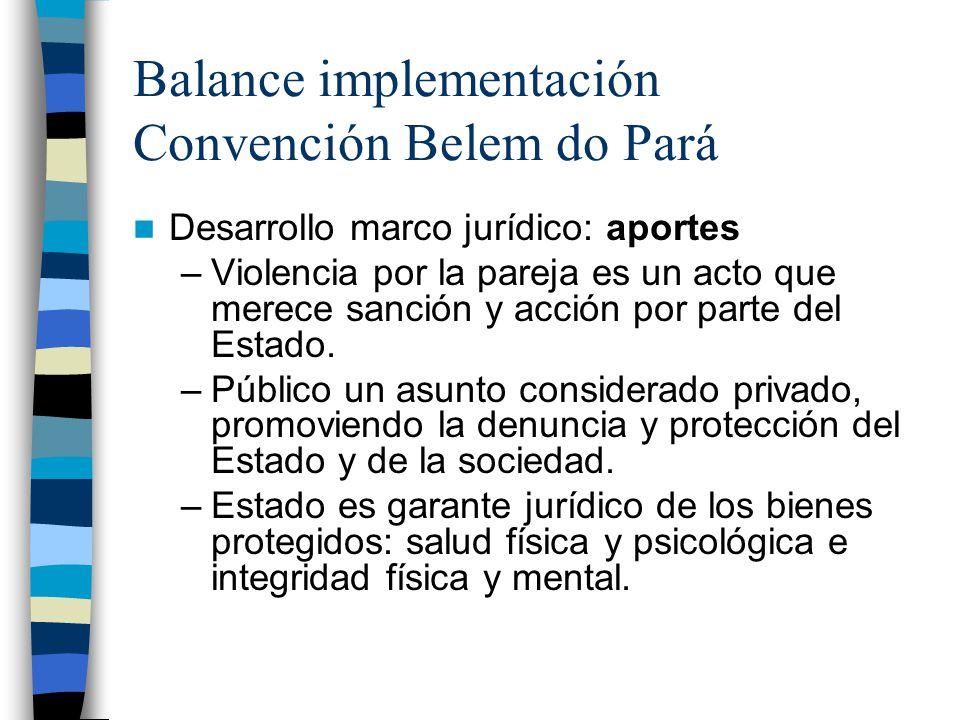Balance implementación Convención Belem do Pará Desarrollo marco jurídico: aportes –Violencia por la pareja es un acto que merece sanción y acción por parte del Estado.