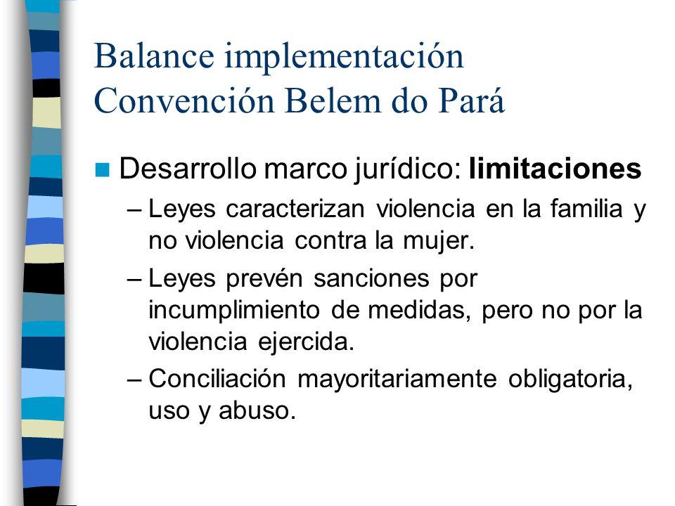 Balance implementación Convención Belem do Pará Desarrollo marco jurídico: limitaciones –Leyes caracterizan violencia en la familia y no violencia contra la mujer.