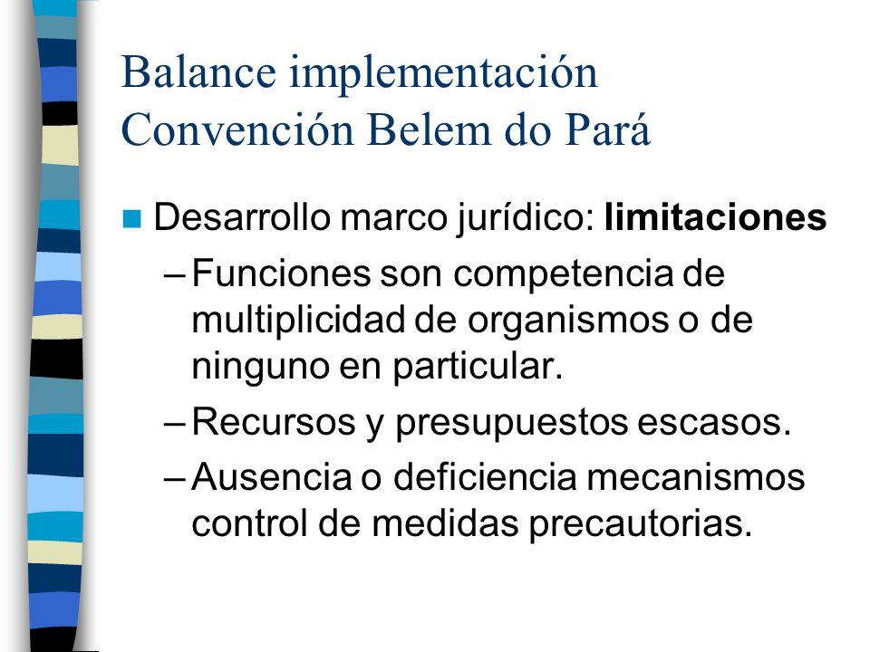 Balance implementación Convención Belem do Pará Desarrollo marco jurídico: limitaciones –Funciones son competencia de multiplicidad de organismos o de ninguno en particular.