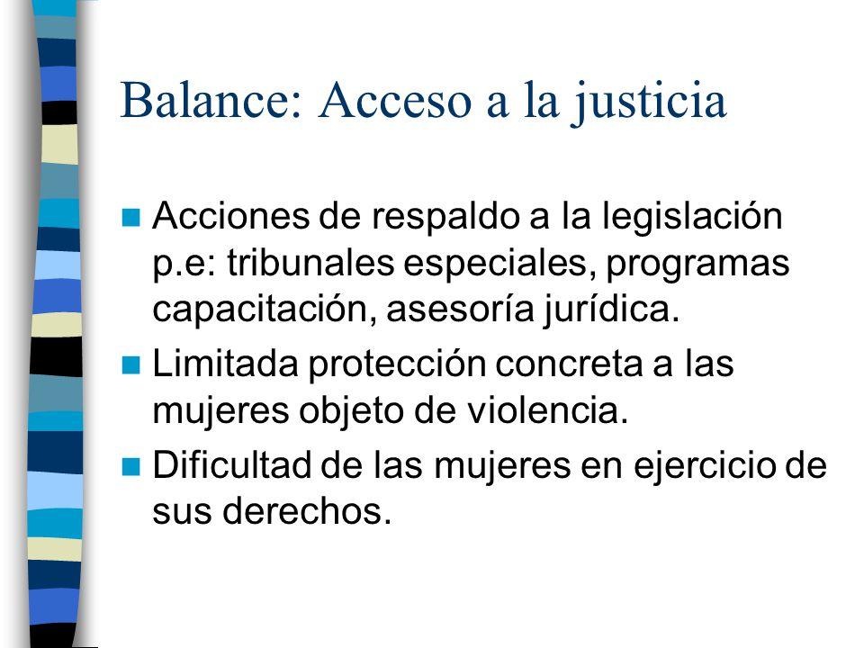 Balance: Acceso a la justicia Acciones de respaldo a la legislación p.e: tribunales especiales, programas capacitación, asesoría jurídica.