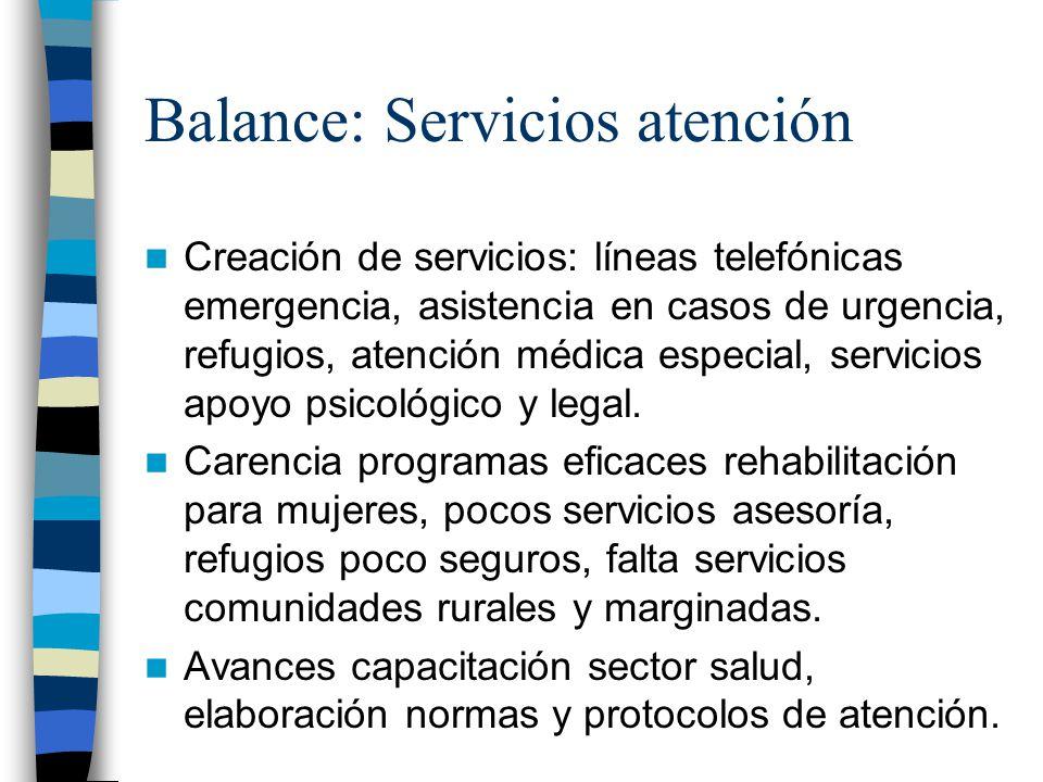 Balance: Servicios atención Creación de servicios: líneas telefónicas emergencia, asistencia en casos de urgencia, refugios, atención médica especial, servicios apoyo psicológico y legal.