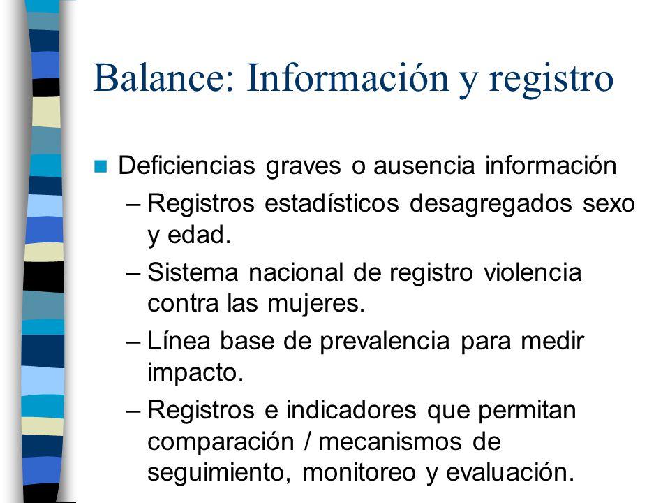 Balance: Información y registro Deficiencias graves o ausencia información –Registros estadísticos desagregados sexo y edad.